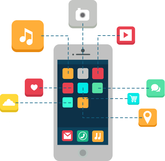 Why You Need Native Mobile Application?